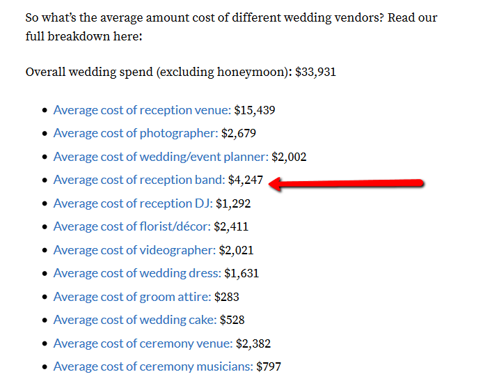 The average cost of a Wedding In the USA